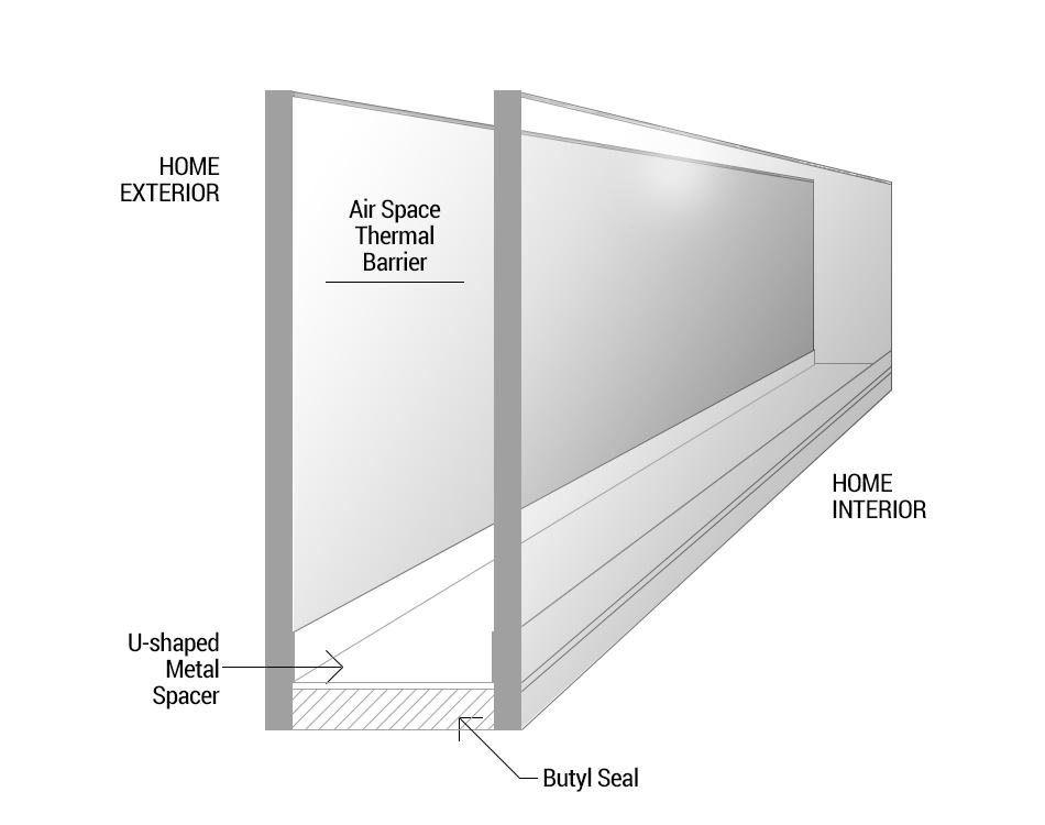 STANDARD-DUAL-PANE-GLASS1