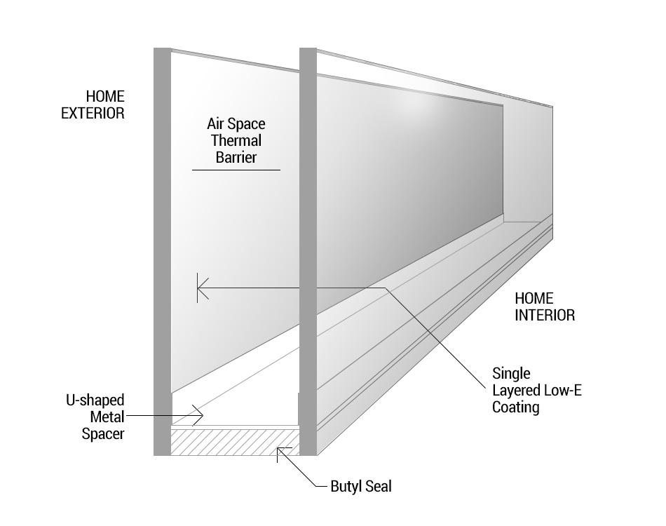 STANDARD-DUAL-PANE-GLASS2