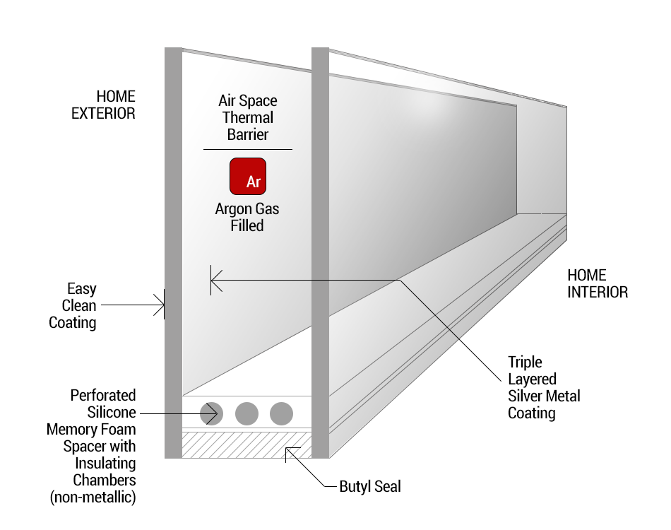 STANDARD-DUAL-PANE-GLASS4